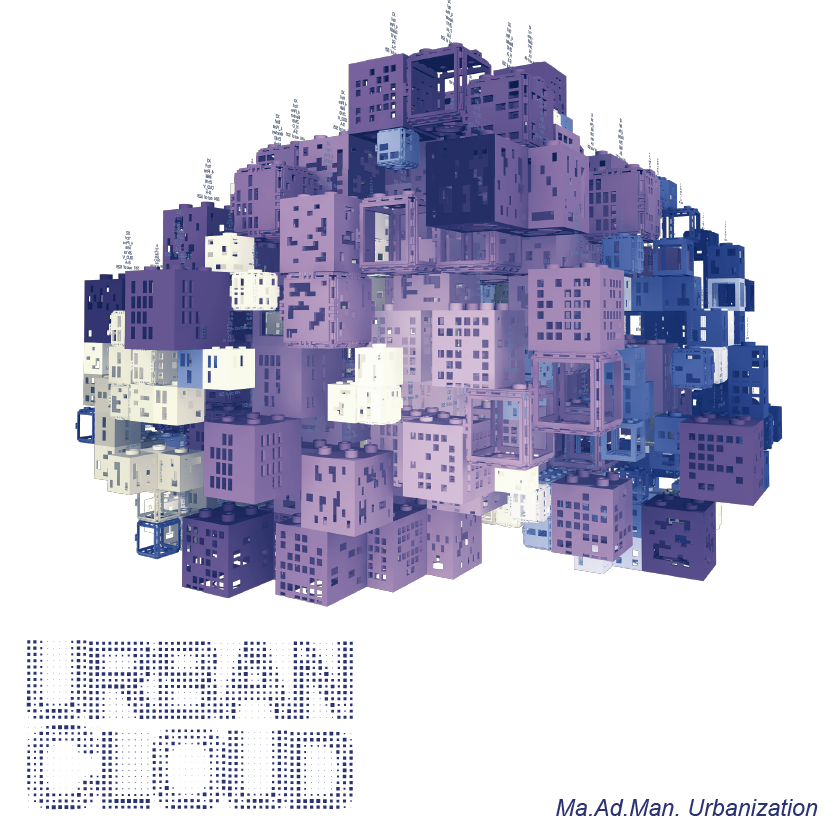 Urban Cloud